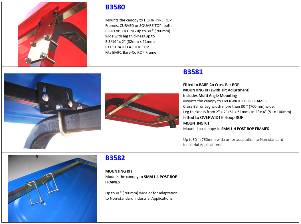 Canopy mounting kit