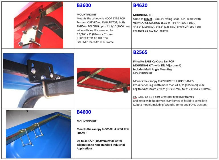 Standard Canopy mounting kit